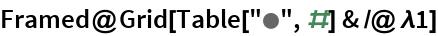"""Framed@Grid[Table[""""\[FilledCircle]"""", #] & /@ \[Lambda]1]"""