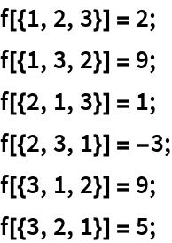 f[{1, 2, 3}] = 2; f[{1, 3, 2}] = 9; f[{2, 1, 3}] = 1; f[{2, 3, 1}] = -3; f[{3, 1, 2}] = 9; f[{3, 2, 1}] = 5;