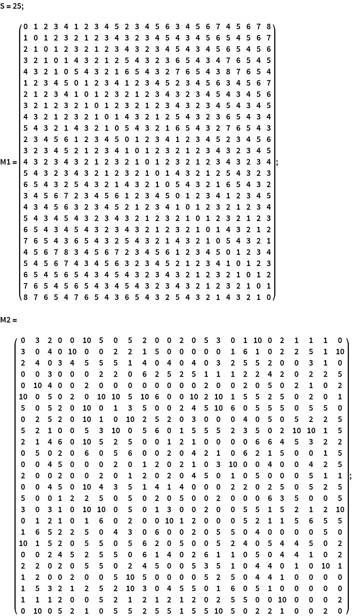 "S = 25; M1 = \!\(\* TagBox[ RowBox[{""("", """", GridBox[{ {""0"", ""1"", ""2"", ""3"", ""4"", ""1"", ""2"", ""3"", ""4"", ""5"", ""2"", ""3"", ""4"", ""5"",           ""6"", ""3"", ""4"", ""5"", ""6"", ""7"", ""4"", ""5"", ""6"", ""7"", ""8""}, {""1"", ""0"", ""1"", ""2"", ""3"", ""2"", ""1"", ""2"", ""3"", ""4"", ""3"", ""2"", ""3"", ""4"",           ""5"", ""4"", ""3"", ""4"", ""5"", ""6"", ""5"", ""4"", ""5"", ""6"", ""7""}, {""2"", ""1"", ""0"", ""1"", ""2"", ""3"", ""2"", ""1"", ""2"", ""3"", ""4"", ""3"", ""2"", ""3"",           ""4"", ""5"", ""4"", ""3"", ""4"", ""5"", ""6"", ""5"", ""4"", ""5"", ""6""}, {""3"", ""2"", ""1"", ""0"", ""1"", ""4"", ""3"", ""2"", ""1"", ""2"", ""5"", ""4"", ""3"", ""2"",           ""3"", ""6"", ""5"", ""4"", ""3"", ""4"", ""7"", ""6"", ""5"", ""4"", ""5""}, {""4"", ""3"", ""2"", ""1"", ""0"", ""5"", ""4"", ""3"", ""2"", ""1"", ""6"", ""5"", ""4"", ""3"",           ""2"", ""7"", ""6"", ""5"", ""4"", ""3"", ""8"", ""7"", ""6"", ""5"", ""4""}, {""1"", ""2"", ""3"", ""4"", ""5"", ""0"", ""1"", ""2"", ""3"", ""4"", ""1"", ""2"", ""3"", ""4"",           ""5"", ""2"", ""3"", ""4"", ""5"", ""6"", ""3"", ""4"", ""5"", ""6"", ""7""}, {""2"", ""1"", ""2"", ""3"", ""4"", ""1"", ""0"", ""1"", ""2"", ""3"", ""2"", ""1"", ""2"", ""3"",           ""4"", ""3"", ""2"", ""3"", ""4"", ""5"", ""4"", ""3"", ""4"", ""5"", ""6""}, {""3"", ""2"", ""1"", ""2"", ""3"", ""2"", ""1"", ""0"", ""1"", ""2"", ""3"", ""2"", ""1"", ""2"",           ""3"", ""4"", ""3"", ""2"", ""3"", ""4"", ""5"", ""4"", ""3"", ""4"", ""5""}, {""4"", ""3"", ""2"", ""1"", ""2"", ""3"", ""2"", ""1"", ""0"", ""1"", ""4"", ""3"", ""2"", ""1"",           ""2"", ""5"", ""4"", ""3"", ""2"", ""3"", ""6"", ""5"", ""4"", ""3"", ""4""}, {""5"", ""4"", ""3"", ""2"", ""1"", ""4"", ""3"", ""2"", ""1"", ""0"", ""5"", ""4"", ""3"", ""2"",           ""1"", ""6"", ""5"", ""4"", ""3"", ""2"", ""7"", ""6"", ""5"", ""4"", ""3""}, {""2"", ""3"", ""4"", ""5"", ""6"", ""1"", ""2"", ""3"", ""4"", ""5"", ""0"", ""1"", ""2"", ""3"",           ""4"", ""1"", ""2"", ""3"", ""4"", ""5"", ""2"", ""3"", ""4"", ""5"", ""6""}, {""3"", ""2"", ""3"", ""4"", ""5"", ""2"", ""1"", ""2"", ""3"", ""4"", ""1"", ""0"", ""1"", ""2"",           ""3"", ""2"", ""1"", ""2"", ""3"", ""4"", ""3"", ""2"", ""3"", ""4"", ""5""}, {""4"", ""3"", ""2"", ""3"", ""4"", ""3"", ""2"", ""1"", ""2"", ""3"", ""2"", ""1"", ""0"", ""1"",           ""2"", ""3"", ""2"", ""1"", ""2"", ""3"", ""4"", ""3"", ""2"", ""3"", ""4""}, {""5"", ""4"", ""3"", ""2"", ""3"", ""4"", ""3"", ""2"", ""1"", ""2"", ""3"", ""2"", ""1"", ""0"",           ""1"", ""4"", ""3"", ""2"", ""1"", ""2"", ""5"", ""4"", ""3"", ""2"", ""3""}, {""6"", ""5"", ""4"", ""3"", ""2"", """
