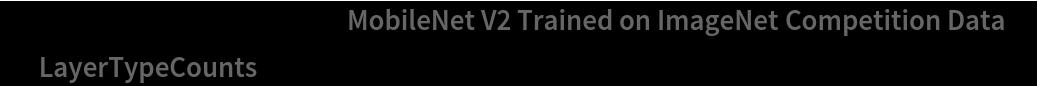"NetInformation[  NetModel[""MobileNet V2 Trained on ImageNet Competition Data""], \ ""LayerTypeCounts""]"