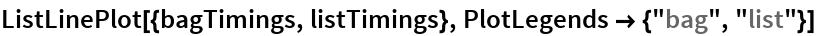 "ListLinePlot[{bagTimings, listTimings}, PlotLegends -> {""bag"", ""list""}]"