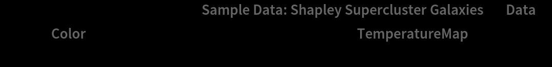 "PointValuePlot[ResourceData[\!\(\* TagBox[""\""\<Sample Data: Shapley Supercluster Galaxies\>\"""", #& , BoxID -> ""ResourceTag-Sample Data: Shapley Supercluster Galaxies-Input"", AutoDelete->True]\), ""Data""], {1 -> ""Color"", 2 -> None, 3 -> None}, ColorFunction -> ""TemperatureMap"", Background -> Black, PlotLegends -> Automatic]"