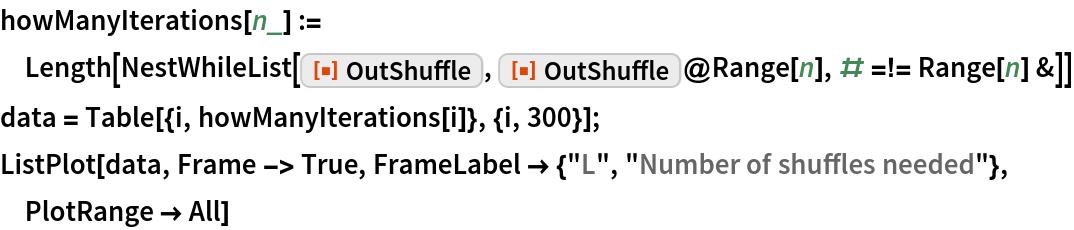 """howManyIterations[n_] := Length[NestWhileList[ResourceFunction[""""OutShuffle""""], ResourceFunction[""""OutShuffle""""]@Range[n], # =!= Range[n] &]] data = Table[{i, howManyIterations[i]}, {i, 300}]; ListPlot[data, Frame -> True, FrameLabel -> {""""L"""", """"Number of shuffles needed""""}, PlotRange -> All]"""