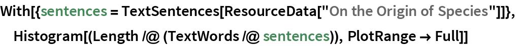 "With[{sentences = TextSentences[ResourceData[""On the Origin of Species""]]},  Histogram[(Length /@ (TextWords /@ sentences)), PlotRange -> Full]]"