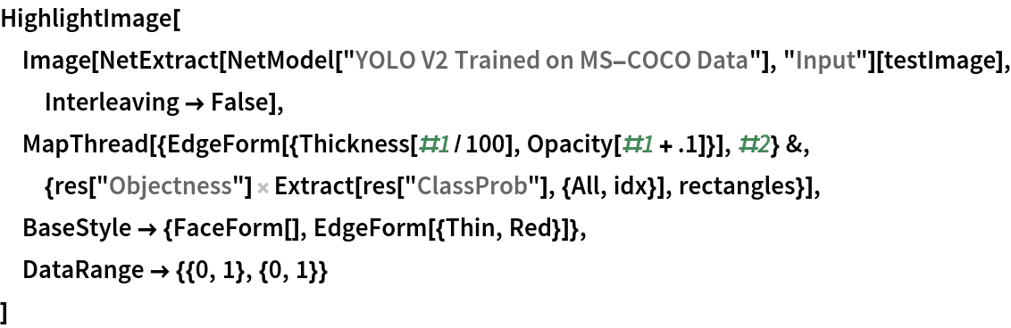 """HighlightImage[  Image[NetExtract[NetModel[""""YOLO V2 Trained on MS-COCO Data""""], """"Input""""][testImage], Interleaving -> False],  MapThread[{EdgeForm[{Thickness[#1/100], Opacity[#1 + .1]}], #2} &, {res[""""Objectness""""] Extract[      res[""""ClassProb""""], {All, idx}], rectangles}],  BaseStyle -> {FaceForm[], EdgeForm[{Thin, Red}]},  DataRange -> {{0, 1}, {0, 1}}  ]"""