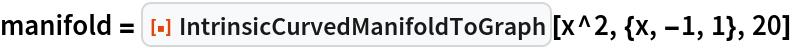 "manifold = ResourceFunction[""IntrinsicCurvedManifoldToGraph""][x^2, {x, -1, 1}, 20]"