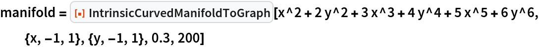 """manifold = ResourceFunction[""""IntrinsicCurvedManifoldToGraph""""][   x^2 + 2 y^2 + 3 x^3 + 4 y^4 + 5 x^5 + 6 y^6, {x, -1, 1}, {y, -1, 1},    0.3, 200]"""