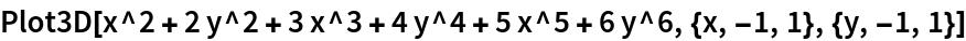 Plot3D[x^2 + 2 y^2 + 3 x^3 + 4 y^4 + 5 x^5 + 6 y^6, {x, -1, 1}, {y, -1, 1}]