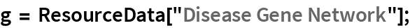 "g = ResourceData[""Disease Gene Network""];"