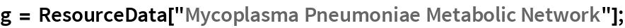 "g = ResourceData[""Mycoplasma Pneumoniae Metabolic Network""];"