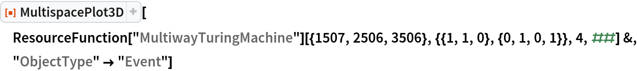 "ResourceFunction[""MultispacePlot3D""][  ResourceFunction[""MultiwayTuringMachine""][{1507, 2506, 3506}, {{1, 1, 0}, {0, 1, 0, 1}}, 4, ##] &, ""ObjectType"" -> ""Event""]"