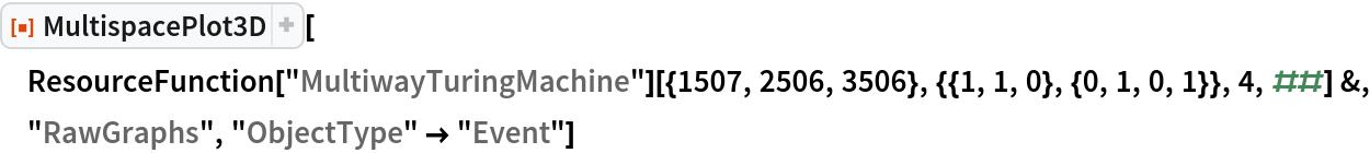 "ResourceFunction[""MultispacePlot3D""][  ResourceFunction[""MultiwayTuringMachine""][{1507, 2506, 3506}, {{1, 1, 0}, {0, 1, 0, 1}}, 4, ##] &, ""RawGraphs"", ""ObjectType"" -> ""Event""]"
