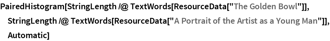 """PairedHistogram[  StringLength /@ TextWords[ResourceData[""""The Golden Bowl""""]], StringLength /@ TextWords[    ResourceData[     """"A Portrait of the Artist as a Young Man""""]], Automatic]"""