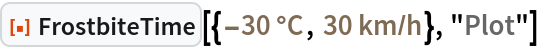 "ResourceFunction[  ""FrostbiteTime""][{Quantity[-30, ""DegreesCelsius""], Quantity[30, (""Kilometers"")/(""Hours"")]}, ""Plot""]"