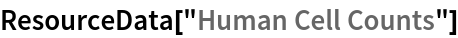 """ResourceData[""""Human Cell Counts""""]"""