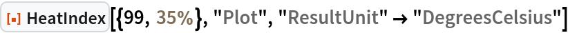 "ResourceFunction[""HeatIndex""][{99, Quantity[35, ""Percent""]}, ""Plot"", ""ResultUnit"" -> ""DegreesCelsius""]"