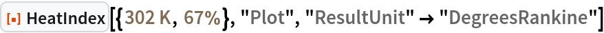 "ResourceFunction[  ""HeatIndex""][{Quantity[302, ""Kelvins""], Quantity[67, ""Percent""]}, ""Plot"", ""ResultUnit"" -> ""DegreesRankine""]"