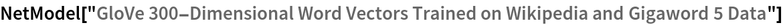 "NetModel[""GloVe 300-Dimensional Word Vectors Trained on Wikipedia and \ Gigaword 5 Data""]"