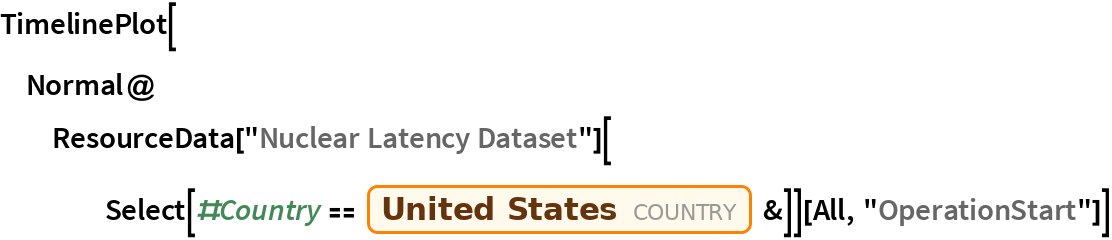 """TimelinePlot[  Normal@ResourceData[""""Nuclear Latency Dataset""""][     Select[#Country == Entity[""""Country"""", """"UnitedStates""""] &]][All, """"OperationStart""""]]"""