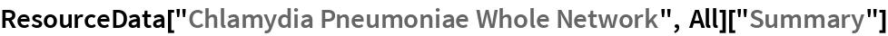 "ResourceData[""Chlamydia Pneumoniae Whole Network"", All][""Summary""]"