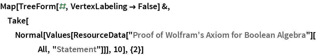 "Map[TreeForm[#, VertexLabeling -> False] &, Take[Normal[    Values[ResourceData[       ""Proof of Wolfram's Axiom for Boolean Algebra""][All, ""Statement""]]], 10], {2}]"