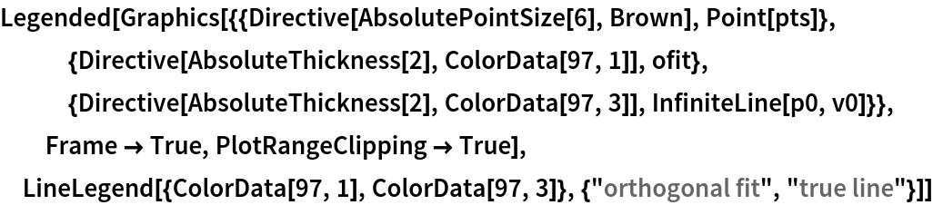 "Legended[Graphics[{{Directive[AbsolutePointSize[6], Brown], Point[pts]},    {Directive[AbsoluteThickness[2], ColorData[97, 1]], ofit},    {Directive[AbsoluteThickness[2], ColorData[97, 3]], InfiniteLine[p0, v0]}}, Frame -> True, PlotRangeClipping -> True],  LineLegend[{ColorData[97, 1], ColorData[97, 3]}, {""orthogonal fit"", ""true line""}]]"