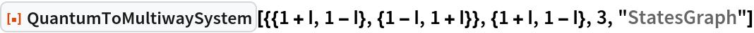 """ResourceFunction[  """"QuantumToMultiwaySystem""""][{{1 + I, 1 - I}, {1 - I, 1 + I}}, {1 + I, 1 - I}, 3, """"StatesGraph""""]"""