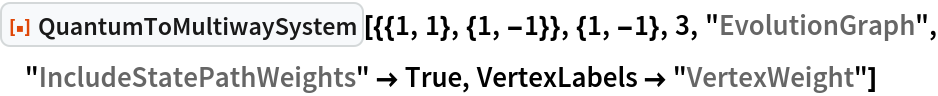 "ResourceFunction[  ""QuantumToMultiwaySystem""][{{1, 1}, {1, -1}}, {1, -1}, 3, ""EvolutionGraph"", ""IncludeStatePathWeights"" -> True, VertexLabels -> ""VertexWeight""]"