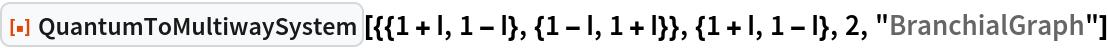 """ResourceFunction[  """"QuantumToMultiwaySystem""""][{{1 + I, 1 - I}, {1 - I, 1 + I}}, {1 + I, 1 - I}, 2, """"BranchialGraph""""]"""