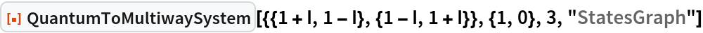 "ResourceFunction[  ""QuantumToMultiwaySystem""][{{1 + I, 1 - I}, {1 - I, 1 + I}}, {1, 0}, 3, ""StatesGraph""]"
