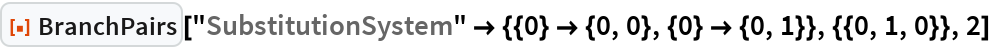 """ResourceFunction[""""BranchPairs""""][  """"SubstitutionSystem"""" -> {{0} -> {0, 0}, {0} -> {0, 1}}, {{0, 1, 0}},   2]"""