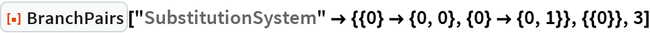 """ResourceFunction[""""BranchPairs""""][  """"SubstitutionSystem"""" -> {{0} -> {0, 0}, {0} -> {0, 1}}, {{0}}, 3]"""