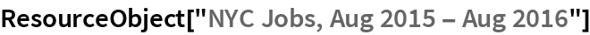 "ResourceObject[""NYC Jobs, Aug 2015 - Aug 2016""]"