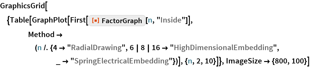 "GraphicsGrid[{Table[    GraphPlot[First[ResourceFunction[""FactorGraph""][n, ""Inside""]], Method -> (n /. {4 -> ""RadialDrawing"", 6 