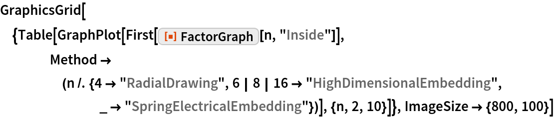 """GraphicsGrid[{Table[    GraphPlot[First[ResourceFunction[""""FactorGraph""""][n, """"Inside""""]], Method -> (n /. {4 -> """"RadialDrawing"""", 6 