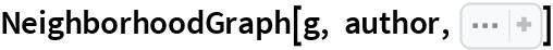 "NeighborhoodGraph[g, author, Sequence[  VertexSize -> 0.3, EdgeStyle -> Opacity[0.2], VertexStyle -> {author -> Red}, VertexLabels -> {author -> Placed[""Name"", Above]}]]"