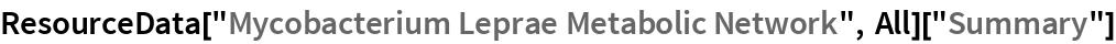 "ResourceData[""Mycobacterium Leprae Metabolic Network"", All][""Summary""]"
