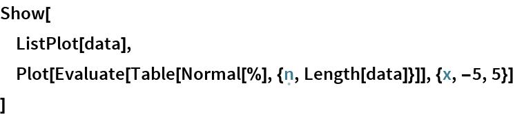 Show[  ListPlot[data],  Plot[Evaluate[Table[Normal[%], {\[FormalN], Length[data]}]], {x, -5, 5}]  ]
