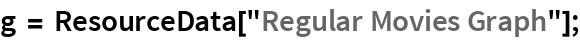 "g = ResourceData[""Regular Movies Graph""];"