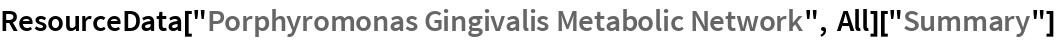 "ResourceData[""Porphyromonas Gingivalis Metabolic Network"", All][""Summary""]"