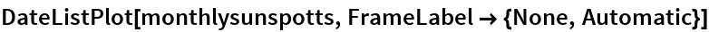 DateListPlot[monthlysunspotts, FrameLabel -> {None, Automatic}]