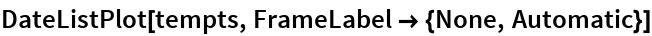 DateListPlot[tempts, FrameLabel -> {None, Automatic}]