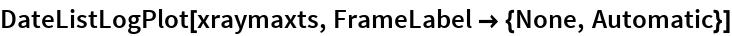 DateListLogPlot[xraymaxts, FrameLabel -> {None, Automatic}]