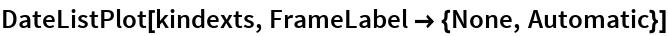 DateListPlot[kindexts, FrameLabel -> {None, Automatic}]
