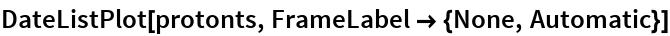 DateListPlot[protonts, FrameLabel -> {None, Automatic}]