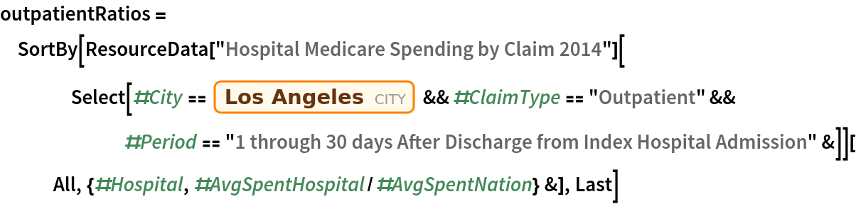 """outpatientRatios = SortBy[ResourceData[""""Hospital Medicare Spending by Claim 2014""""][     Select[#City == Entity[""""City"""", {""""LosAngeles"""", """"California"""", """"UnitedStates""""}] && #ClaimType == """"Outpatient"""" && #Period ==          """"1 through 30 days After Discharge from Index Hospital \ Admission"""" &]][All, {#Hospital, #AvgSpentHospital/#AvgSpentNation} &],    Last]"""