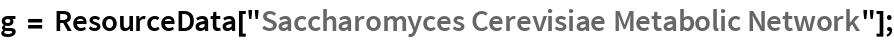 "g = ResourceData[""Saccharomyces Cerevisiae Metabolic Network""];"