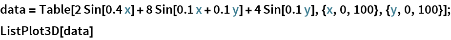 data = Table[    2 Sin[0.4 x] + 8 Sin[0.1 x + 0.1 y] + 4 Sin[0.1 y], {x, 0, 100}, {y, 0, 100}]; ListPlot3D[data]