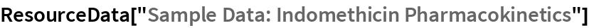 "ResourceData[""Sample Data: Indomethicin Pharmacokinetics""]"