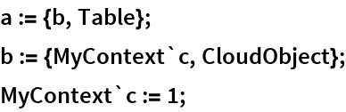 a := {b, Table}; b := {MyContext`c, CloudObject}; MyContext`c := 1;